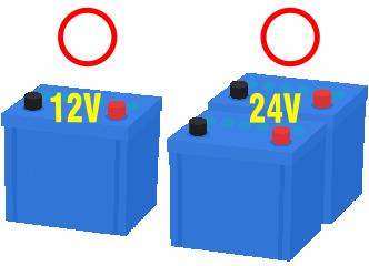 DC12V/24V両対応