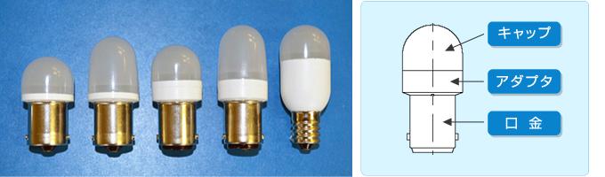 Φ20mm LEDランプ
